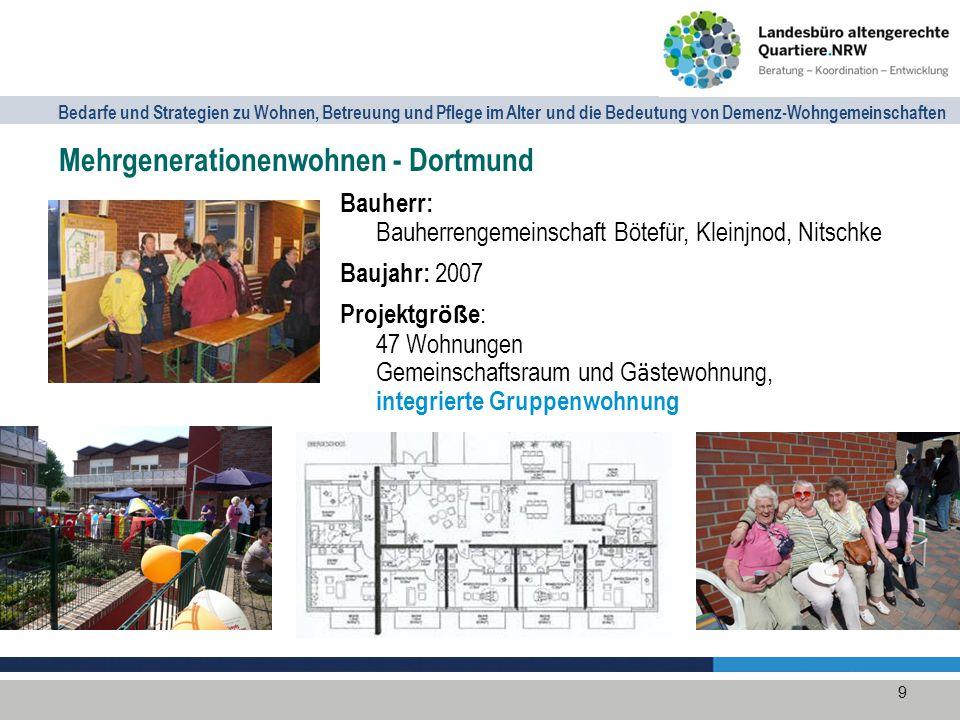 Mehrgenerationenwohnen - Dortmund