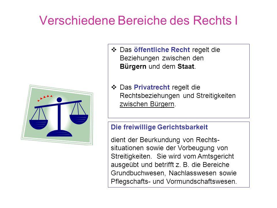 Verschiedene Bereiche des Rechts I
