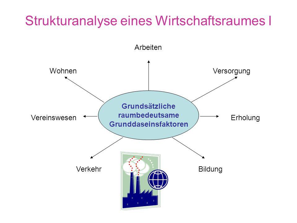 Strukturanalyse eines Wirtschaftsraumes I