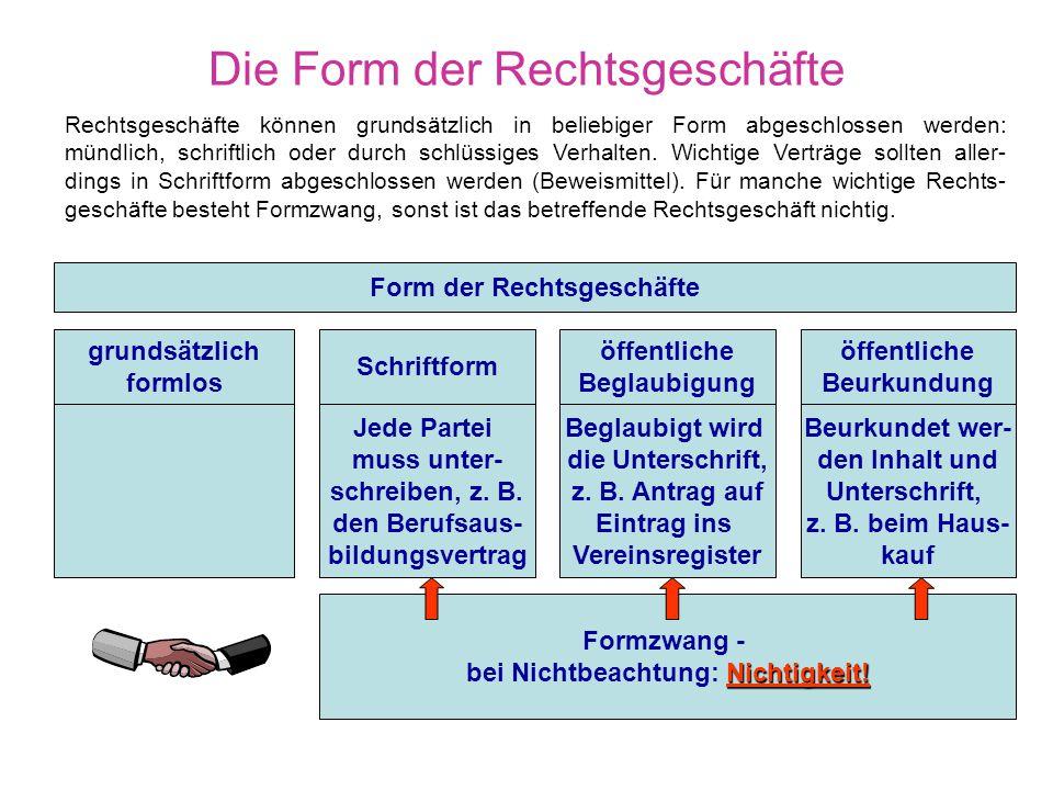Die Form der Rechtsgeschäfte