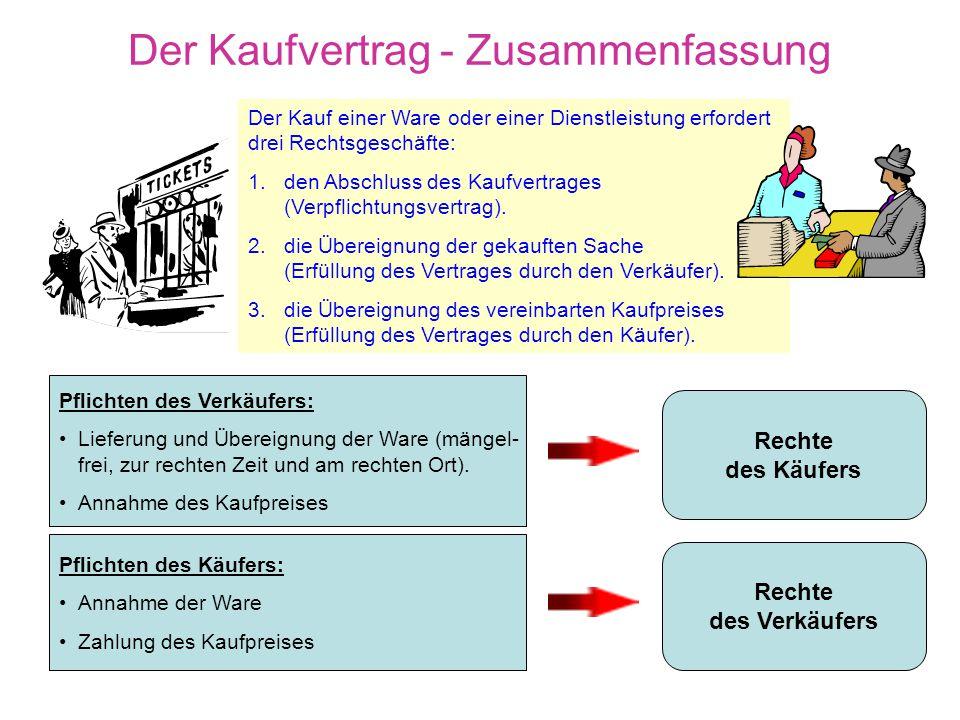 Der Kaufvertrag - Zusammenfassung