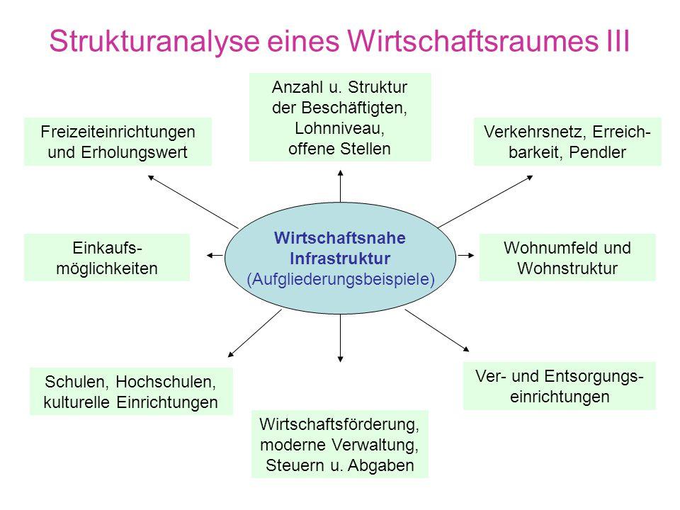 Strukturanalyse eines Wirtschaftsraumes III