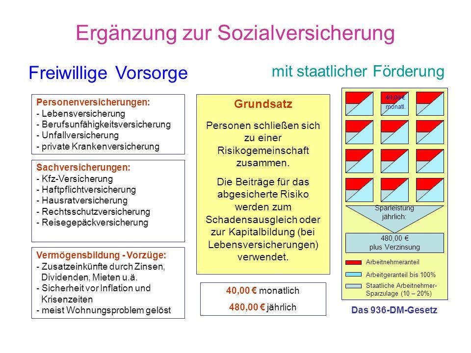 Ergänzung zur Sozialversicherung