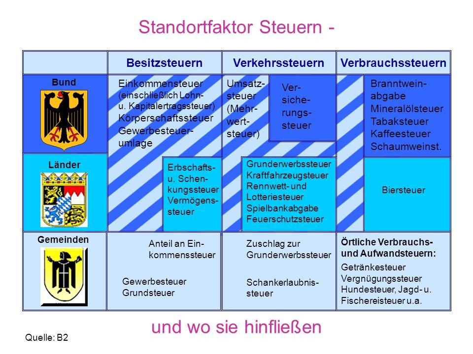 Charmant Qualifizierte Dividende Und Kapitalertragssteuern ...