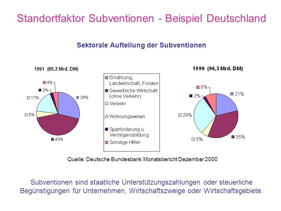 Standortfaktor Subventionen - Beispiel Deutschland