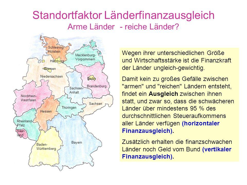 Standortfaktor Länderfinanzausgleich Arme Länder - reiche Länder