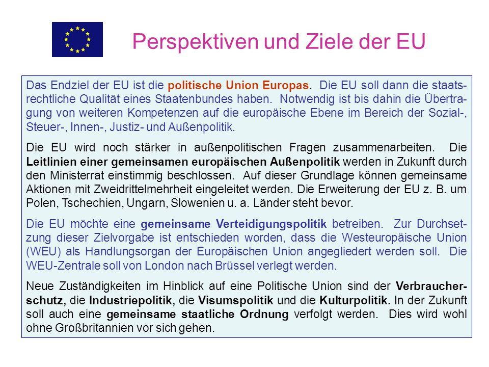 Perspektiven und Ziele der EU