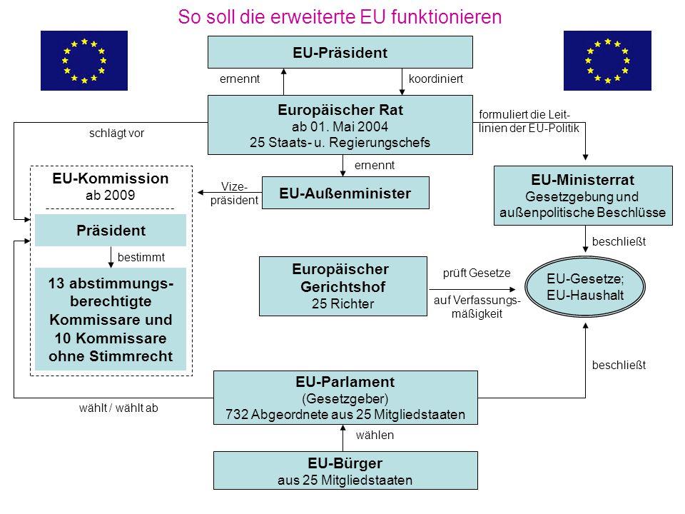 So soll die erweiterte EU funktionieren