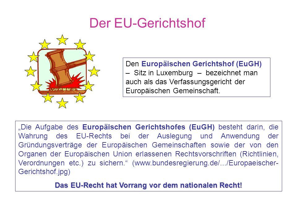 Das EU-Recht hat Vorrang vor dem nationalen Recht!