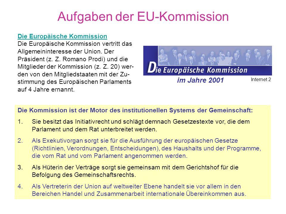 Aufgaben der EU-Kommission