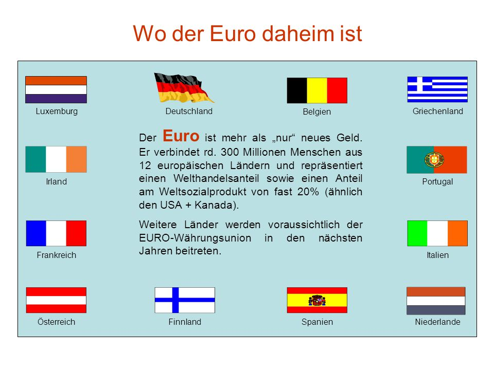 Wo der Euro daheim ist Luxemburg. Deutschland. Belgien. Griechenland.