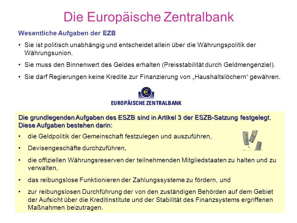 Die Europäische Zentralbank