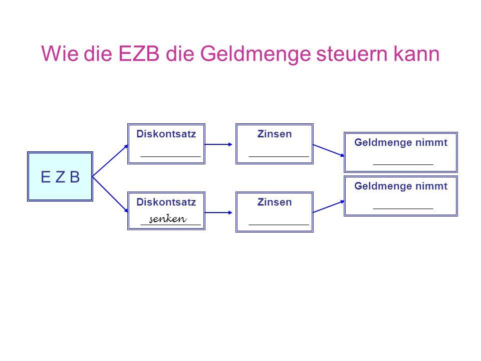 Wie die EZB die Geldmenge steuern kann