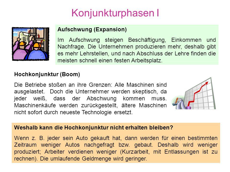 Attractive Arbeitskraft Und Maschinen Arbeitsblatt Composition ...