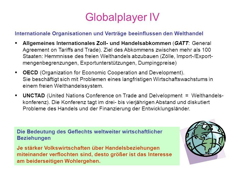 Globalplayer IV Internationale Organisationen und Verträge beeinflussen den Welthandel.