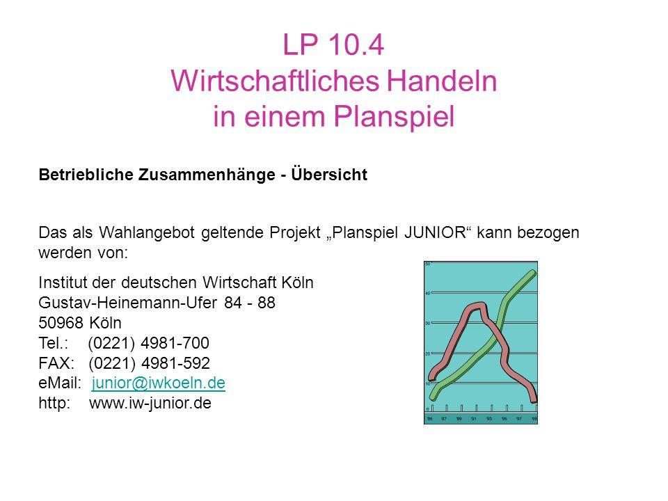 LP 10.4 Wirtschaftliches Handeln in einem Planspiel