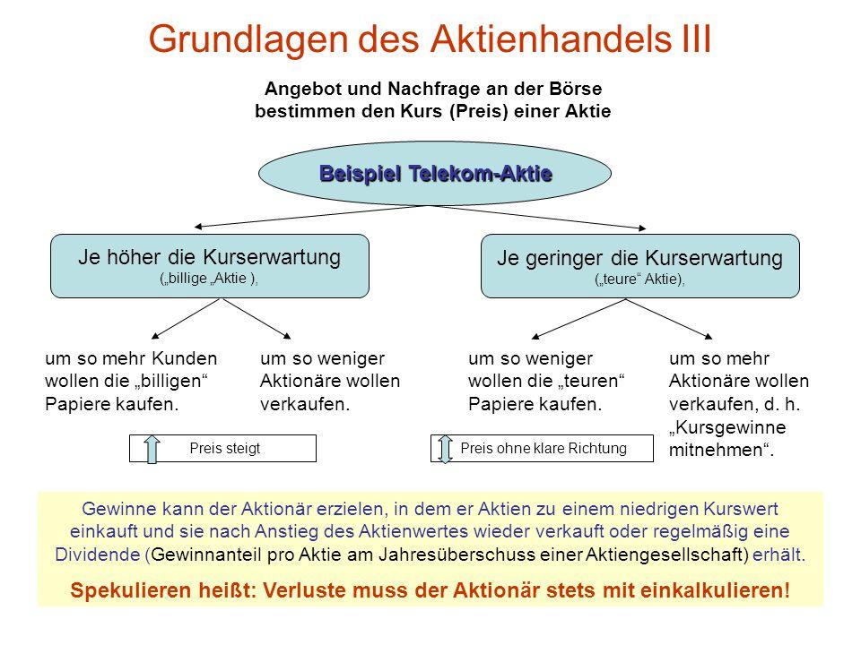 Großartig Grundlagen Des Lebenslaufformats Zeitgenössisch - Entry ...