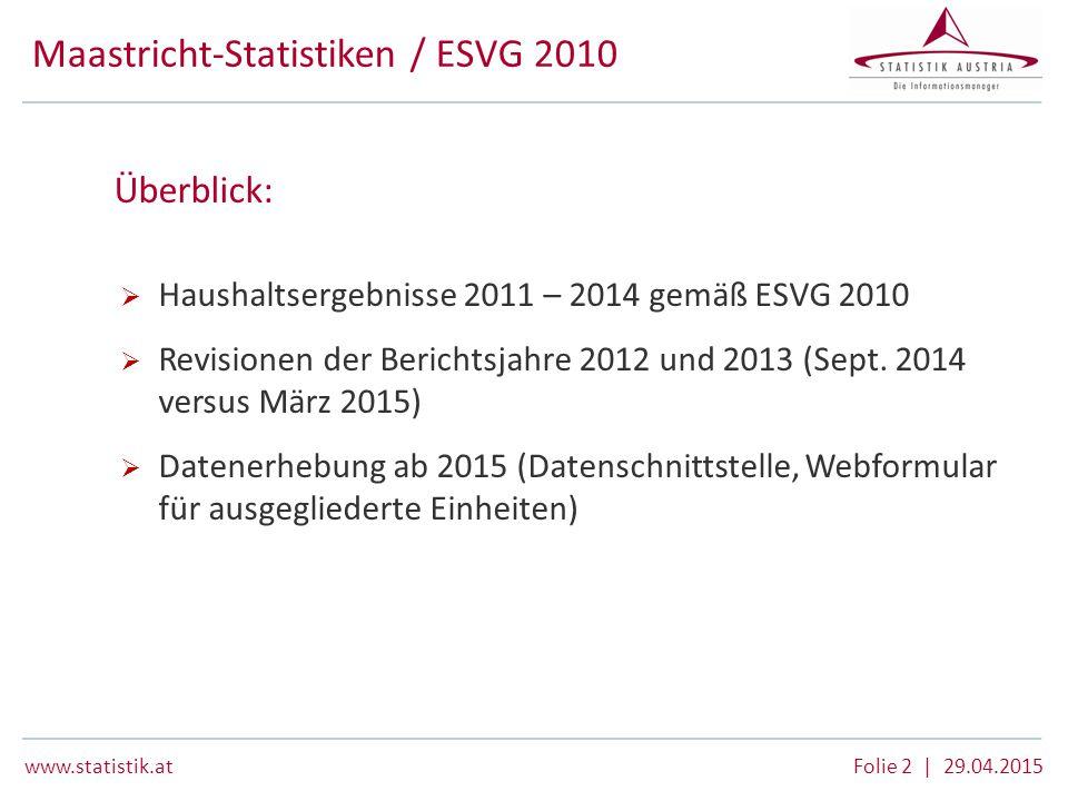 Maastricht-Statistiken / ESVG 2010