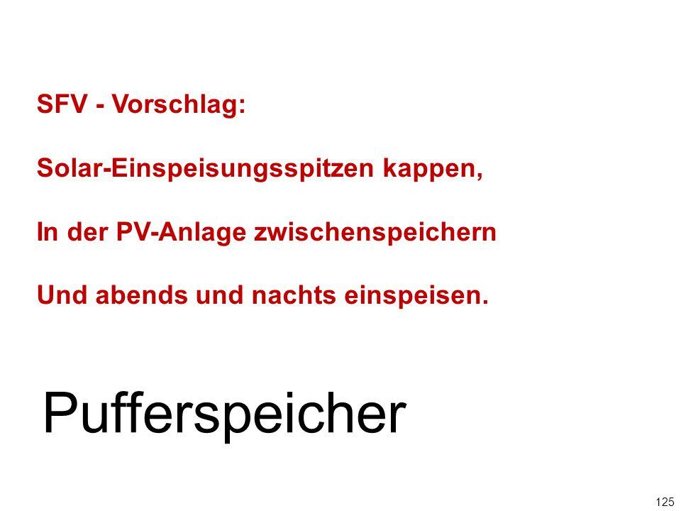 Pufferspeicher SFV - Vorschlag: Solar-Einspeisungsspitzen kappen,
