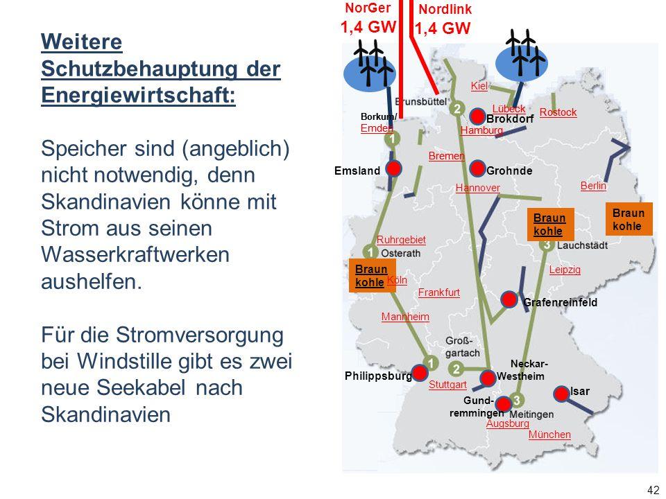 NorGer Nordlink. 1,4 GW. 1,4 GW. Weitere Schutzbehauptung der Energiewirtschaft: