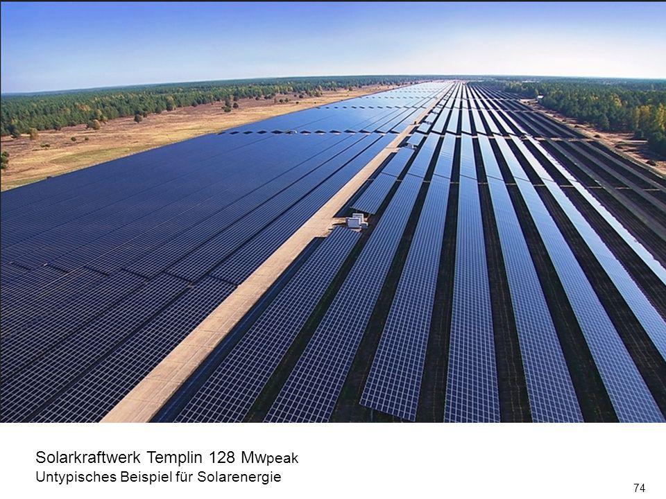 Solarkraftwerk Templin 128 Mwpeak