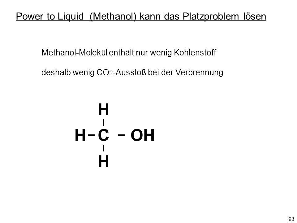 H H C OH H Power to Liquid (Methanol) kann das Platzproblem lösen