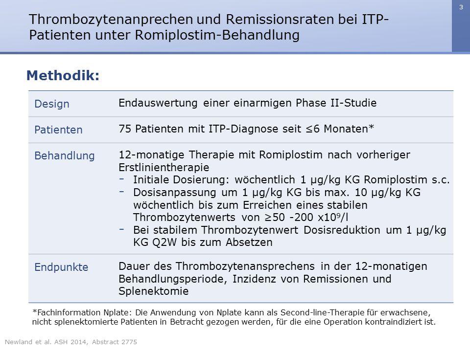 Thrombozytenanprechen und Remissionsraten bei ITP-Patienten unter Romiplostim-Behandlung