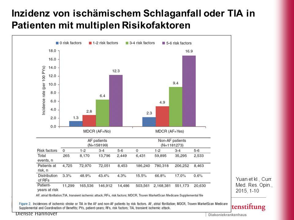 Inzidenz von ischämischem Schlaganfall oder TIA in Patienten mit multiplen Risikofaktoren