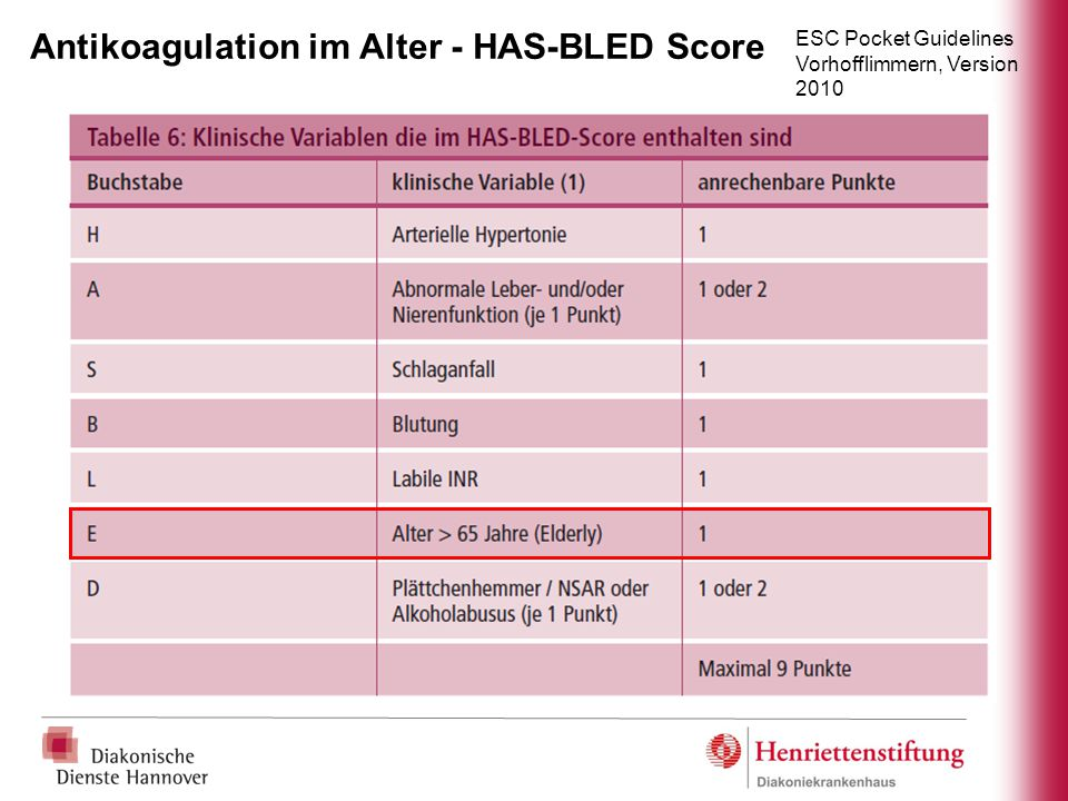 Antikoagulation im Alter - HAS-BLED Score