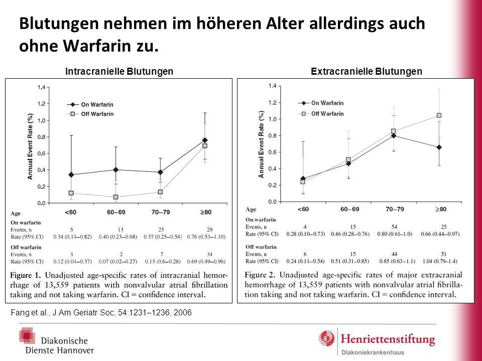 Blutungen nehmen im höheren Alter allerdings auch ohne Warfarin zu.