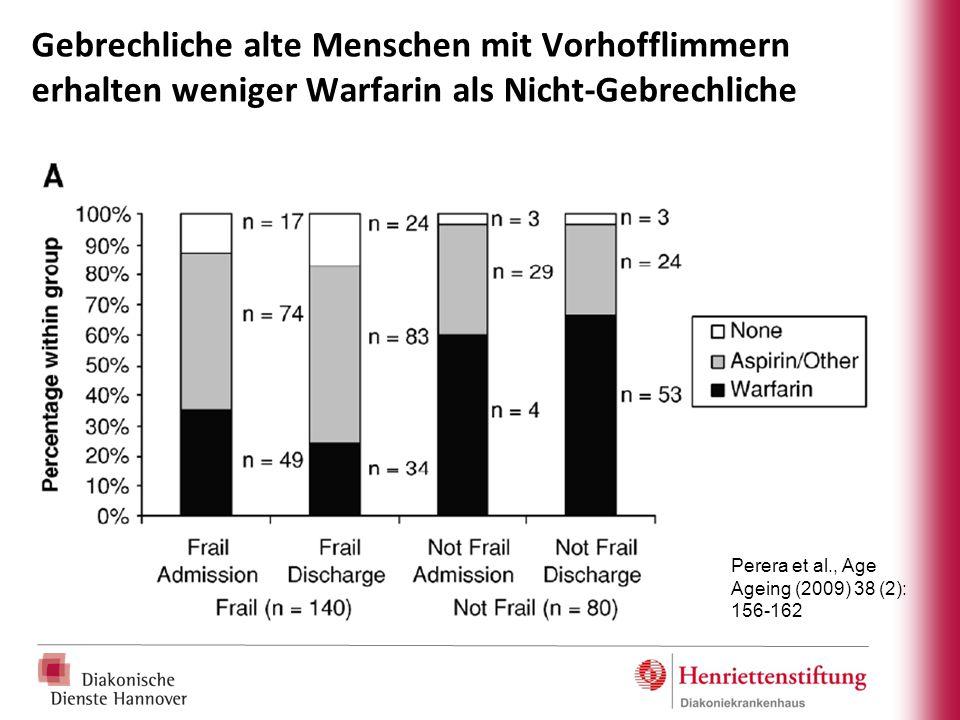 Gebrechliche alte Menschen mit Vorhofflimmern erhalten weniger Warfarin als Nicht-Gebrechliche