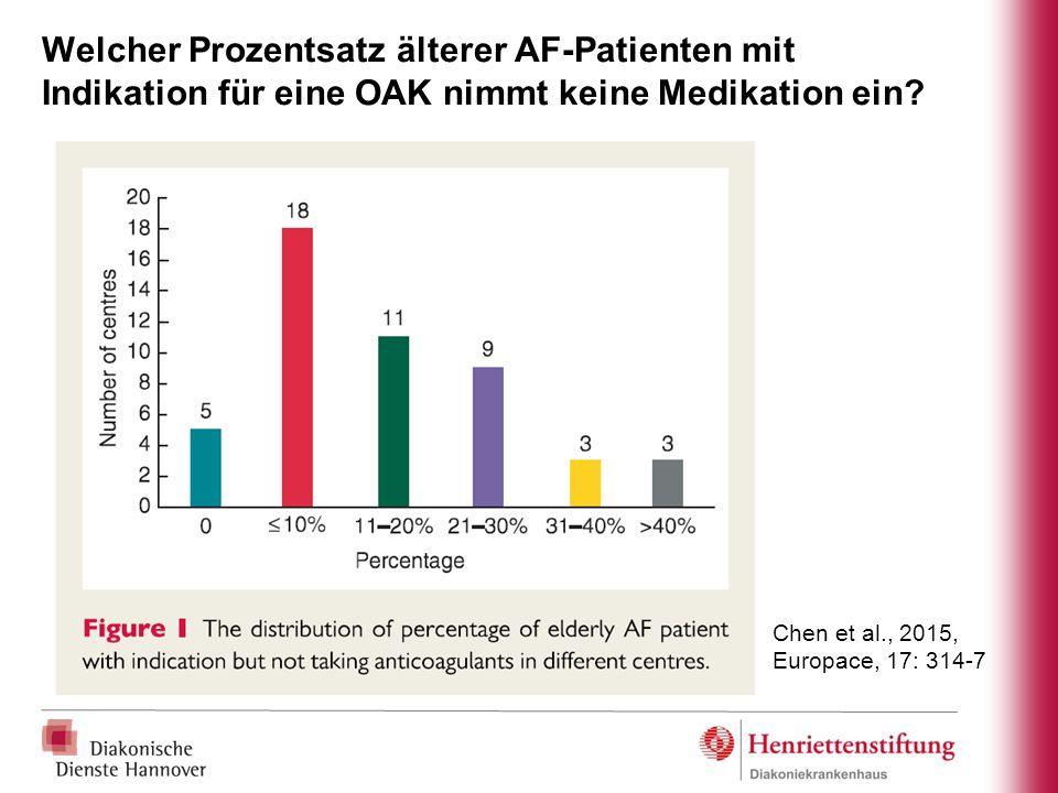 Welcher Prozentsatz älterer AF-Patienten mit Indikation für eine OAK nimmt keine Medikation ein