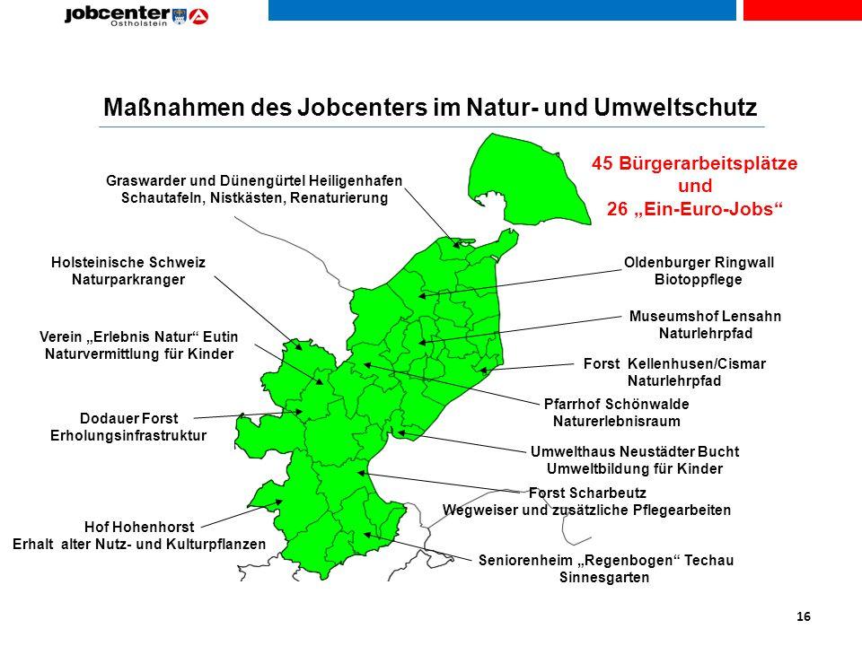 Maßnahmen des Jobcenters im Natur- und Umweltschutz