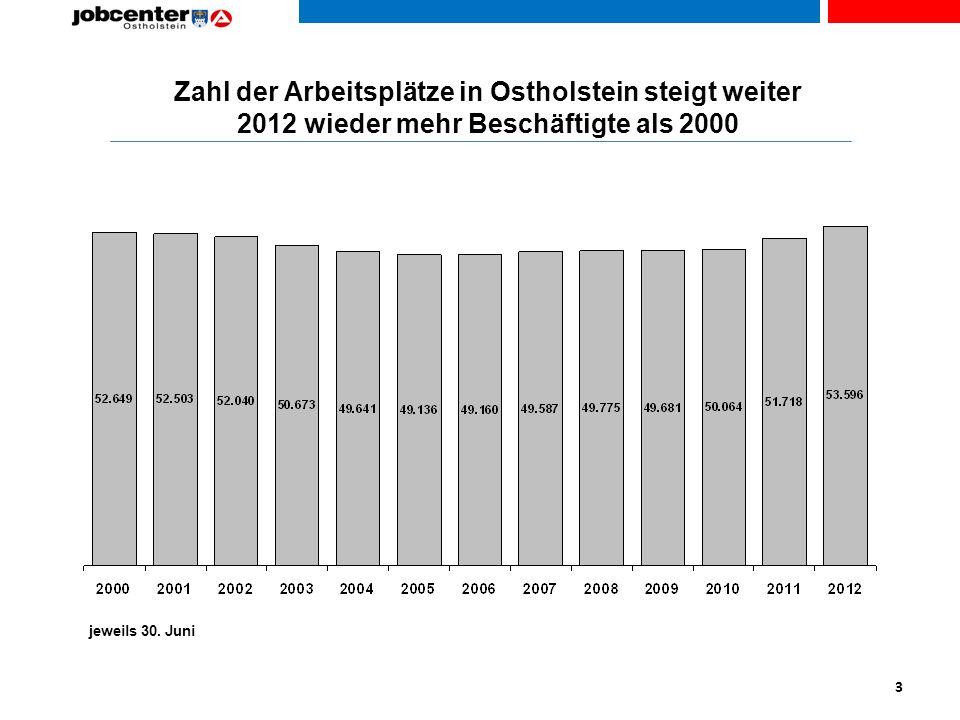 Zahl der Arbeitsplätze in Ostholstein steigt weiter 2012 wieder mehr Beschäftigte als 2000