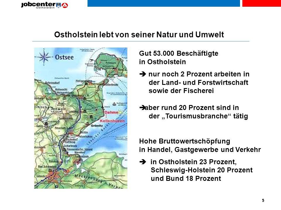 Ostholstein lebt von seiner Natur und Umwelt