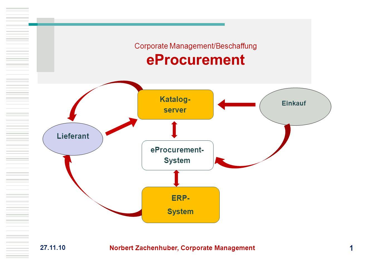 Corporate Management/Beschaffung
