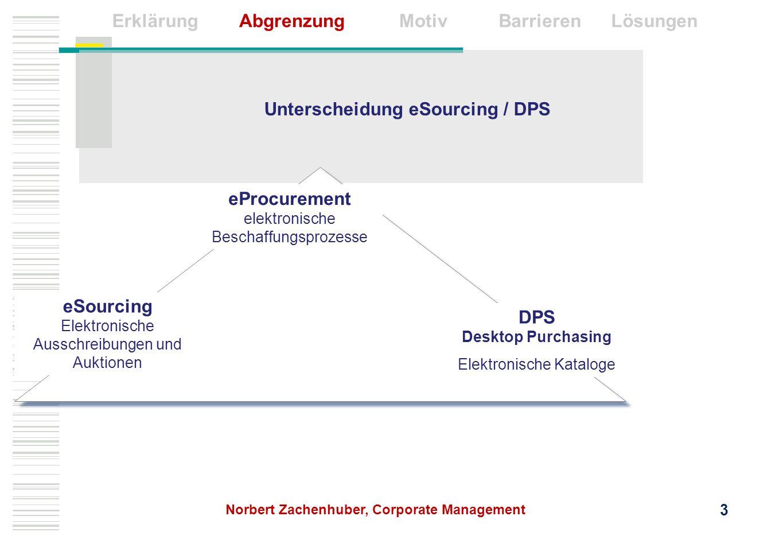 Unterscheidung eSourcing / DPS