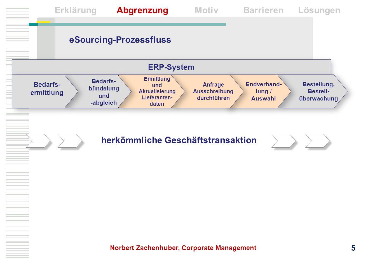 eSourcing-Prozessfluss herkömmliche Geschäftstransaktion