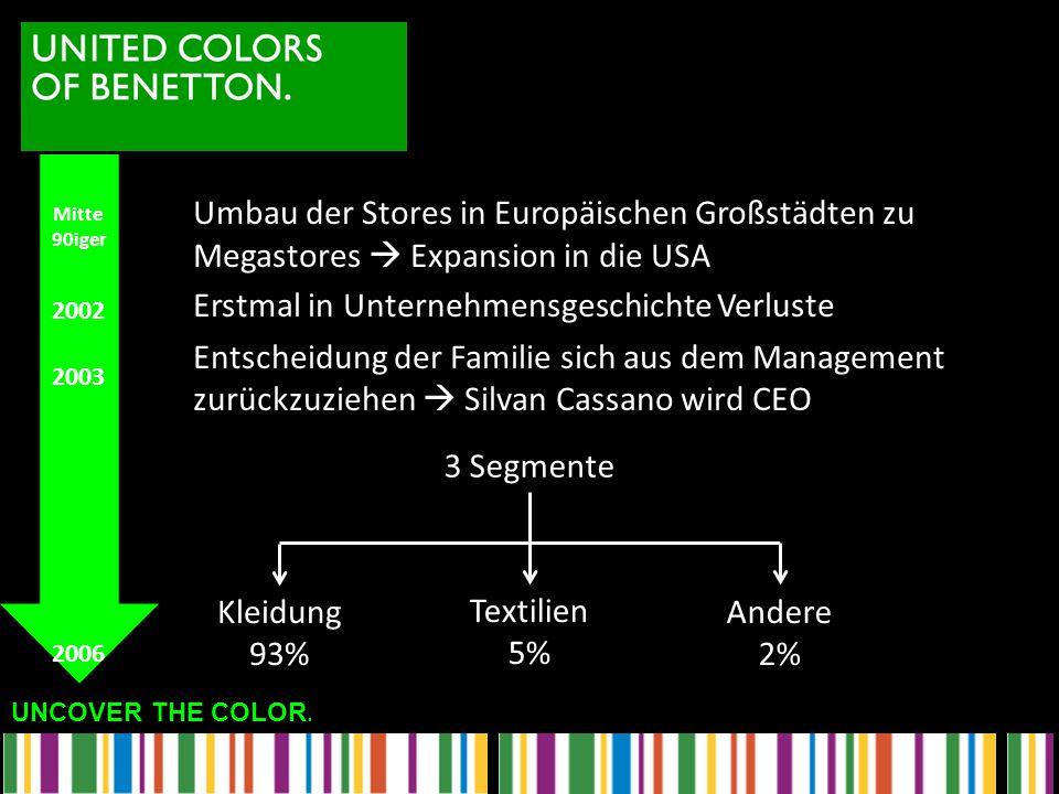 Umbau der Stores in Europäischen Großstädten zu Megastores  Expansion in die USA Erstmal in Unternehmensgeschichte Verluste Entscheidung der Familie sich aus dem Management zurückzuziehen  Silvan Cassano wird CEO