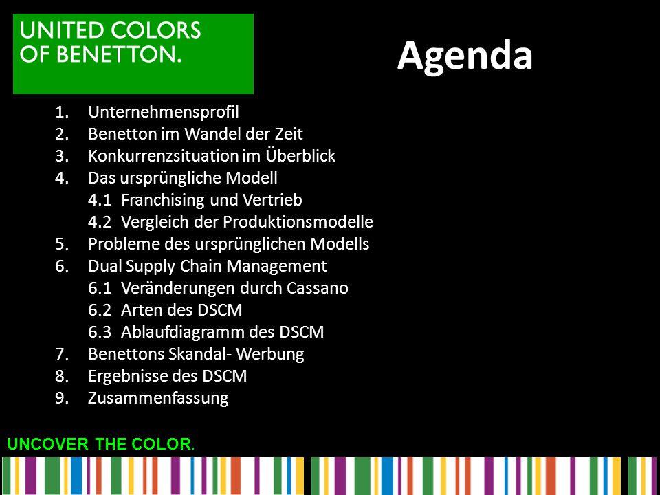 Agenda Unternehmensprofil Benetton im Wandel der Zeit