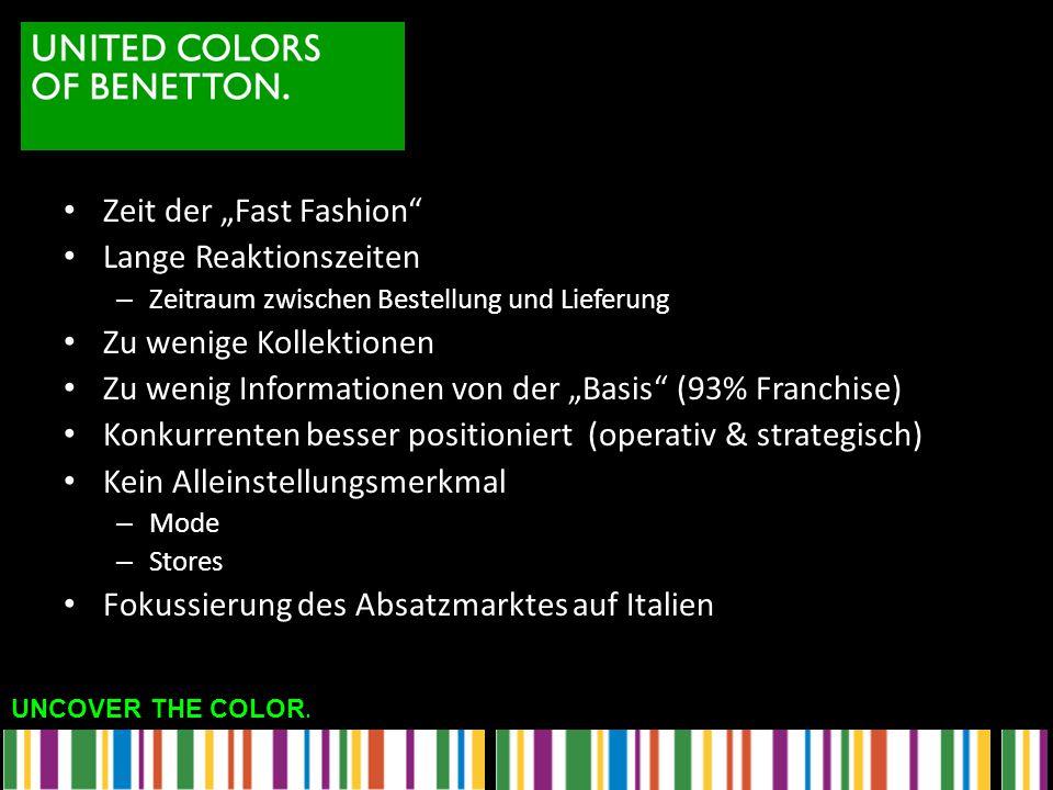 """Zeit der """"Fast Fashion Lange Reaktionszeiten Zu wenige Kollektionen"""