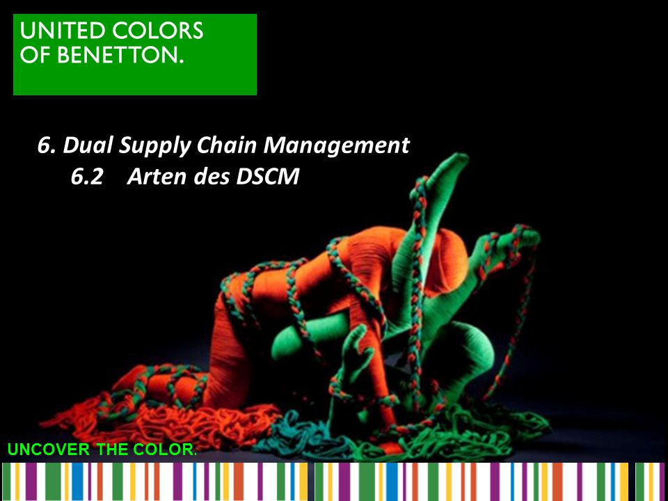 6. Dual Supply Chain Management 6.2 Arten des DSCM