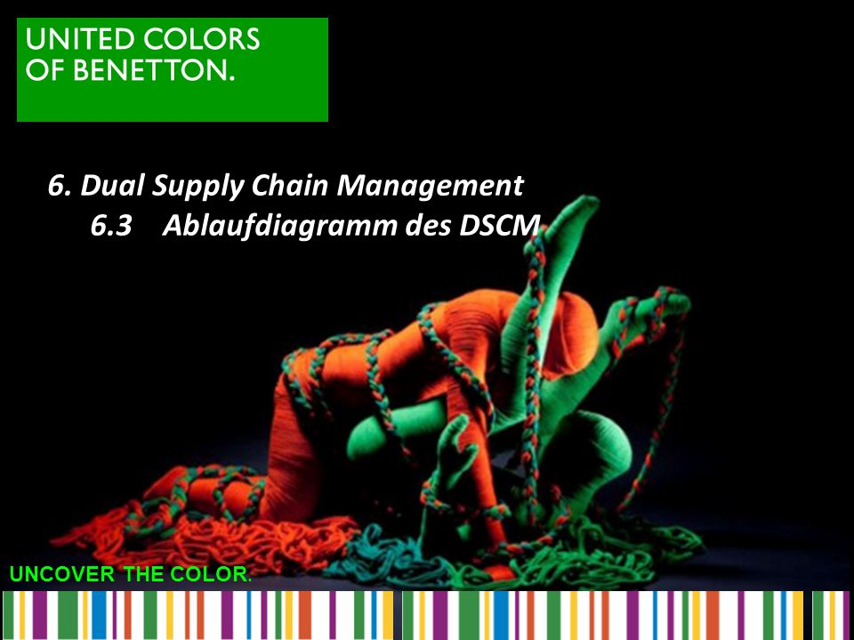 6. Dual Supply Chain Management 6.3 Ablaufdiagramm des DSCM