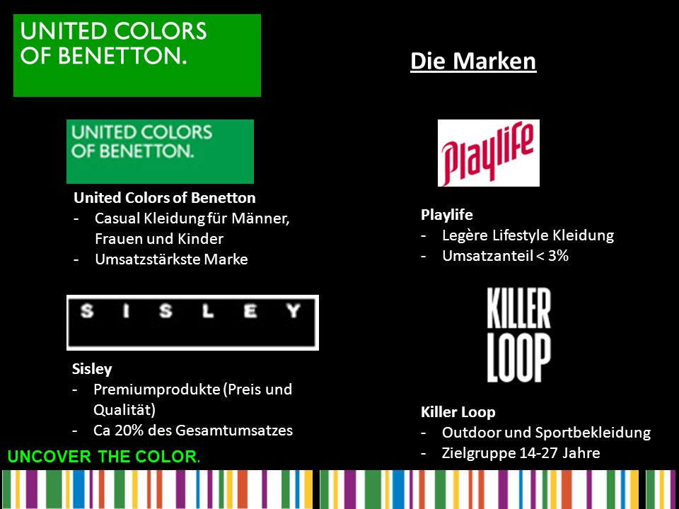 Die Marken United Colors of Benetton