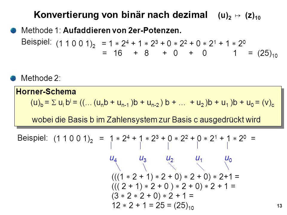 Konvertierung von binär nach dezimal (u)2 ↦ (z)10