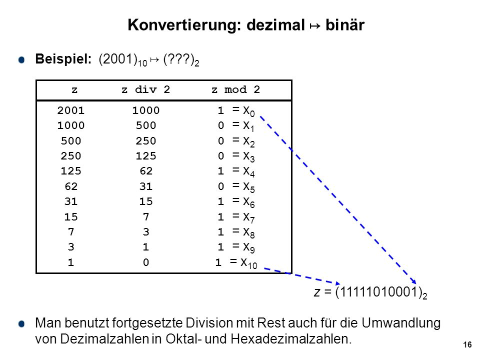 Konvertierung: dezimal ↦ binär