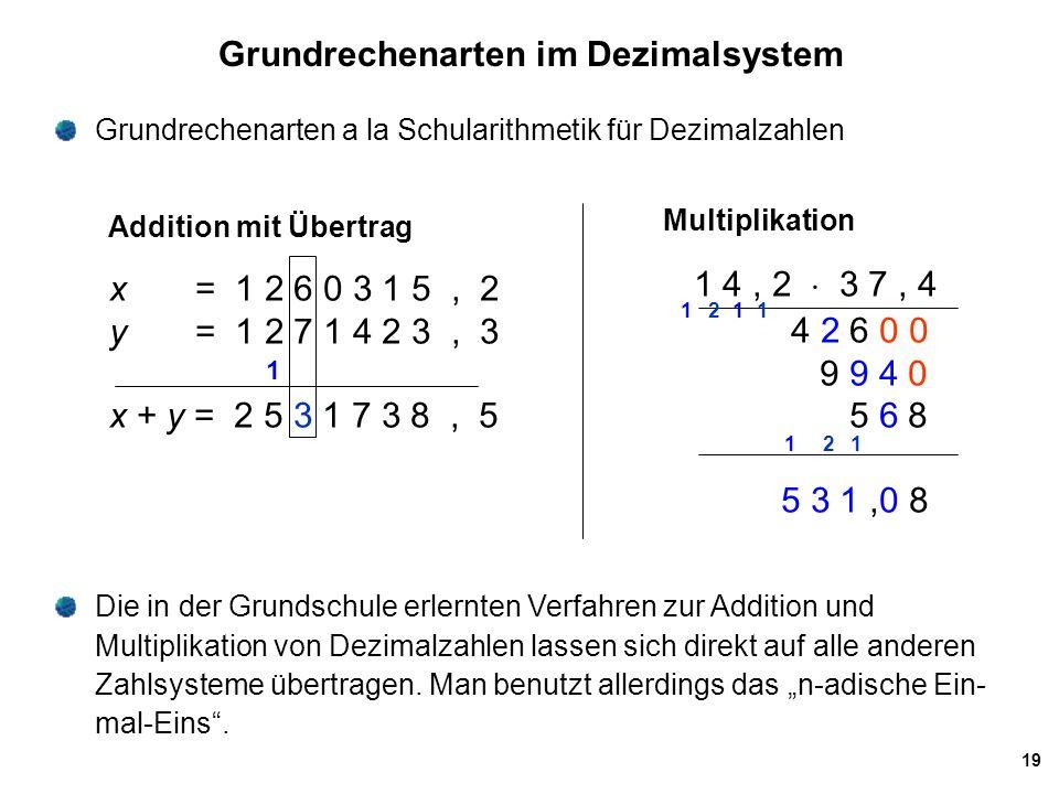 Grundrechenarten im Dezimalsystem