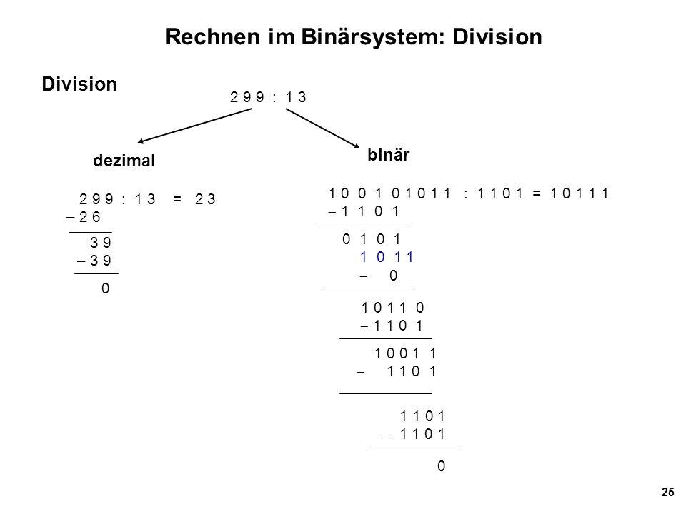 Rechnen im Binärsystem: Division