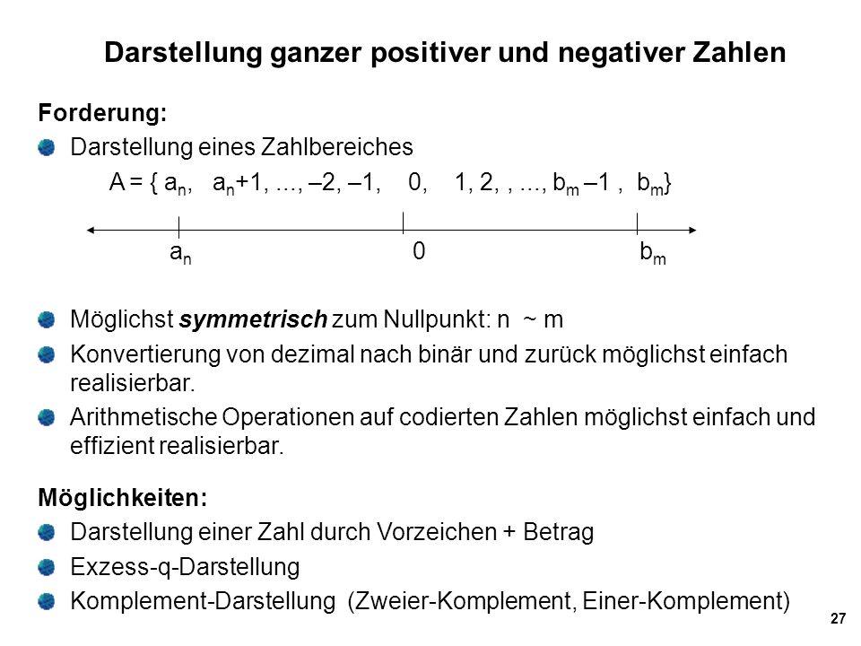 Darstellung ganzer positiver und negativer Zahlen