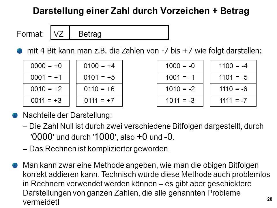 Darstellung einer Zahl durch Vorzeichen + Betrag